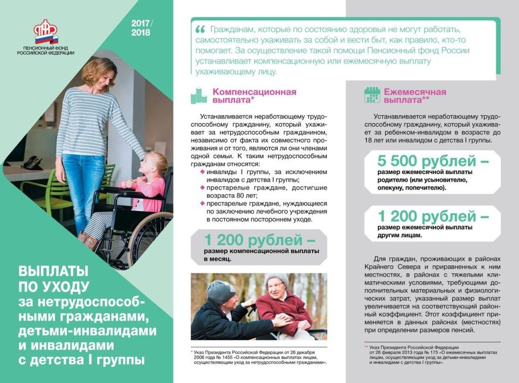 Государственная помощь детям с ограниченными возможностями