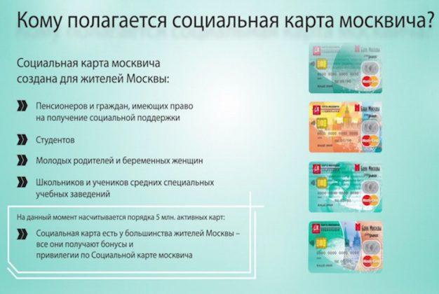 Что такое социальная карта москвича – обзор решения