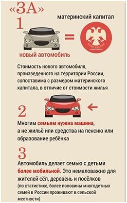 Материнский капитал на покупку автомобиля: можно или нельзя?