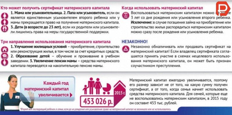 Сколько сейчас материнский капитал: 453 000 рублей, обзор внутри