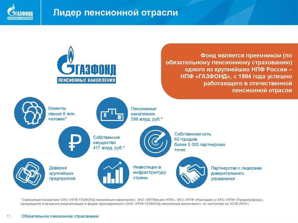 НПФ Газфонд: разбираем со всех сторон НПФ от Газпрома
