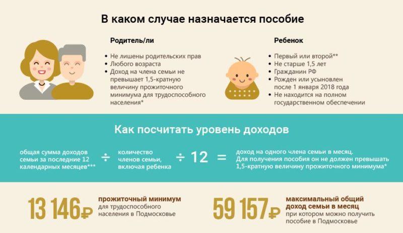 Материнский капитал за 1 ребенка: дают ли, как получить пособие?