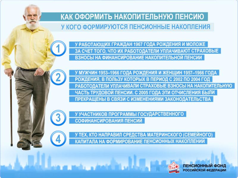 Изображение - Перевод накопительной части пенсии в нпф 1-9