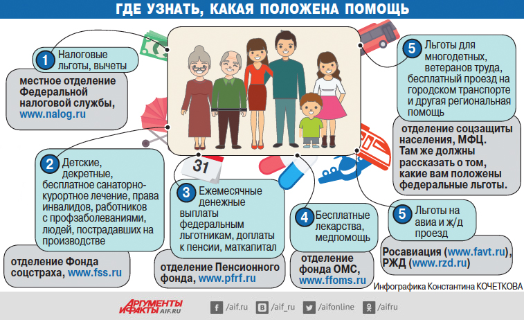 Изображение - Предоставление льгот пенсионерам на жд билеты в российской федерации 1